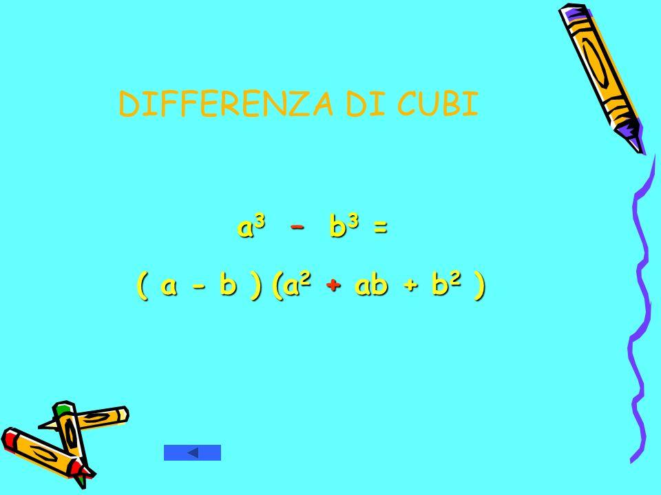 DIFFERENZA DI CUBI a 3 – b 3 = a 3 – b 3 = ( a - b ) ( a - b ) (a 2 + ab + b 2 ) (a 2 + ab + b 2 )
