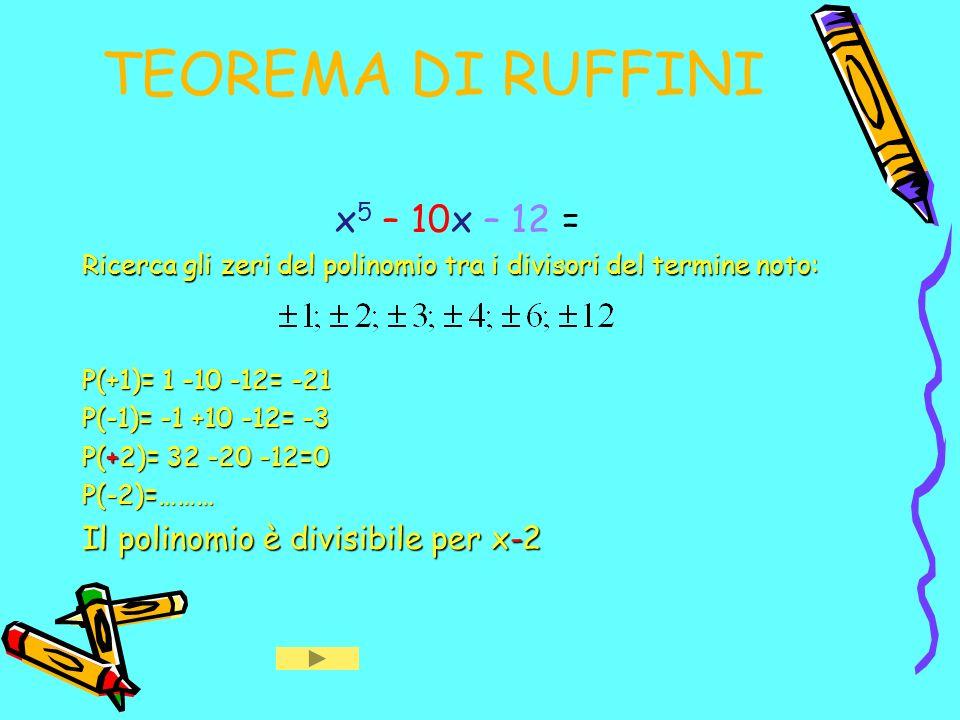 TEOREMA DI RUFFINI x 5 – 10x – 12 = Ricerca gli zeri del polinomio tra i divisori del termine noto: P(+1)= 1 -10 -12= -21 P(-1)= -1 +10 -12= -3 P(+2)=
