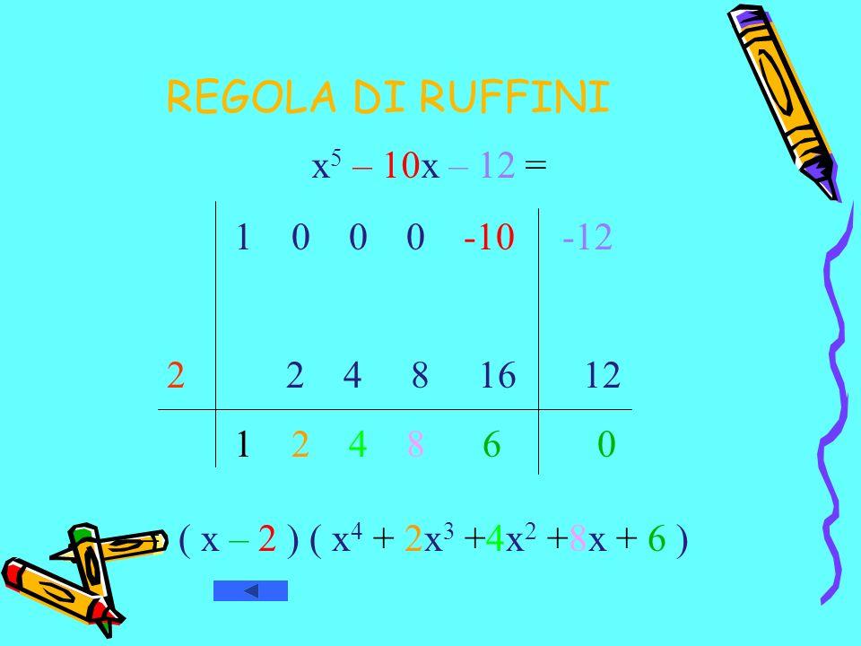 x 5 – 10x – 12 = 1 0 0 0 -10 -12 2 2 2 4 8 16 12 1 2 4 8 6 0 = ( x – 2 ) ( x4 x4 + 2x3 2x3 +4x2 +4x2 +8x +8x + 6 ) REGOLA DI RUFFINI
