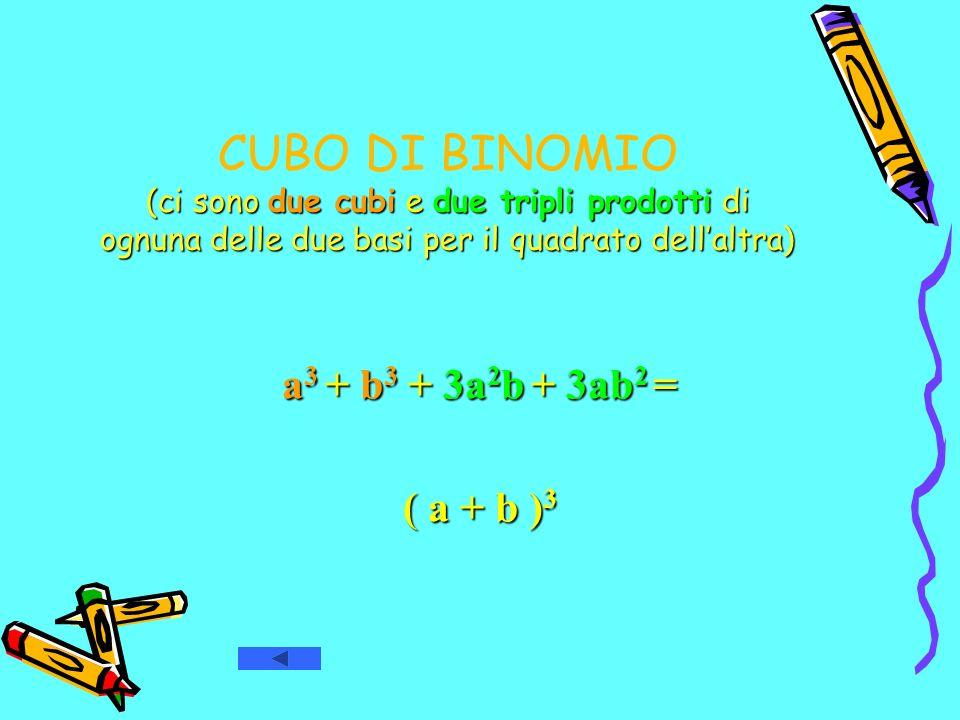 a3 a3 a3 a3 + b3 b3 b3 b3 + 3a 2 b 3a 2 b + 3ab 2 3ab 2 = ( a + b )3)3)3)3 CUBO DI BINOMIO (ci sono due cubi e due tripli prodotti di ognuna delle due