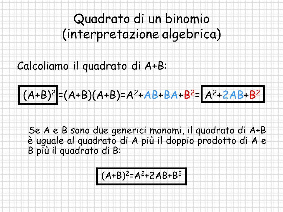 Quadrato di un binomio (interpretazione geometrica) Il quadrato di sinistra ha lato A+B e quindi la sua area è (A+B) 2.