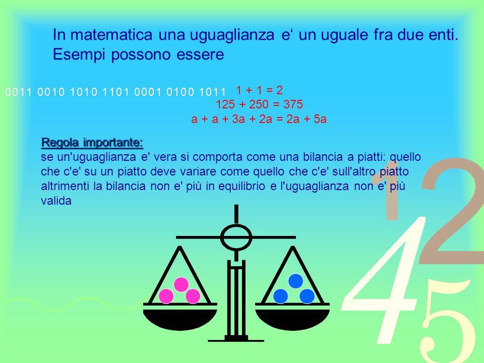 Una equazione generica di primo grado è del tipo: ax = b con a, b, x ax = b con a, b, x Chiameremo 1° membro lespressione posta a sinistra delluguale e 2° membro lespressione a destra.