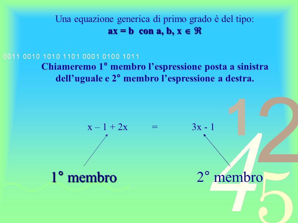 Equazione ax = b con a,b,x ax = b con a,b,x Equazionideterminate (una soluzione) ax = b Equazioniindeterminate (infinite soluzioni) 0x = 0 Equazioniimpossibili (nessuna soluzione) 0x = b Se lequazione (di 1° grado) possiede una sola soluzione si dirà determinata; se, invece, possiede infinite soluzioni si dirà indeterminata; infine, si dirà impossibile se non ammette soluzioni.