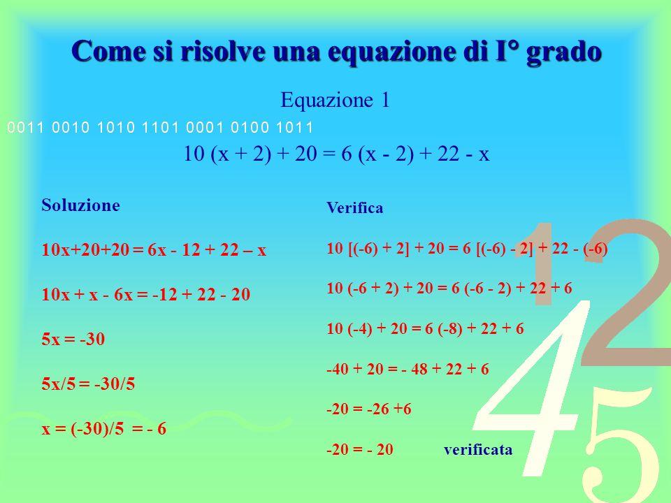 Equazione 2 Equazione 2 4 (-3 – x) – 14 (x + 2) + 15 = - 15 – 8x Soluzione -12 - 4x - 14x - 28 + 15 = - 15 - 8x 4x - 14x + 8x = - 15 + 12 + 28 - 15 -10x = + 10 -10x/(-10) = + 10/(-10) x = (-10)/(10) x = -1 Verifica 4 [-3 - (-1)] - 14 [(-1) + 2] + 15 = - 15 - 8(-1) 4 (-3 +1) - 14 (-1 + 2) + 15 = - 15 + 8 4 (-2) - 14 (1) + 15 = - 7 -8 - 14 + 15 = - 7 -7 = - 7 verificata