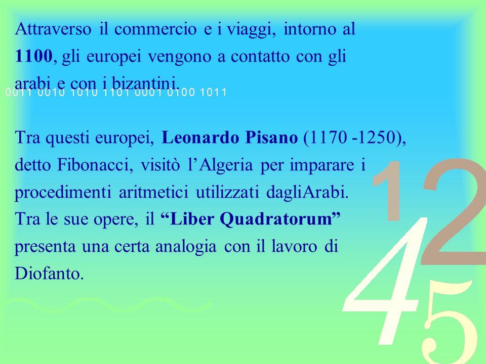 Dal problema al modello Trova il numero tale che il suo doppio diminuito di cinque sia uguale a quindici.