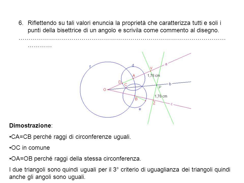 6.Riflettendo su tali valori enuncia la proprietà che caratterizza tutti e soli i punti della bisettrice di un angolo e scrivila come commento al dise