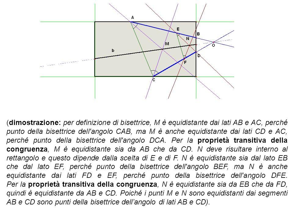 (dimostrazione: per definizione di bisettrice, M è equidistante dai lati AB e AC, perché punto della bisettrice dell'angolo CAB, ma M è anche equidist