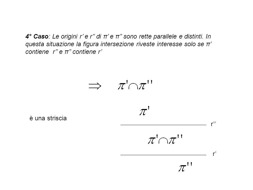 4° Caso: Le origini r e r di π e π sono rette parallele e distinti. In questa situazione la figura intersezione riveste interesse solo se π contiene r