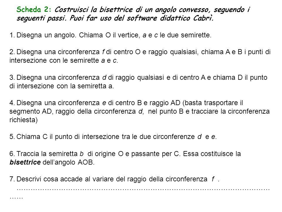 Scheda 2: Costruisci la bisettrice di un angolo convesso, seguendo i seguenti passi. Puoi far uso del software didattico Cabrì. 1.Disegna un angolo. C