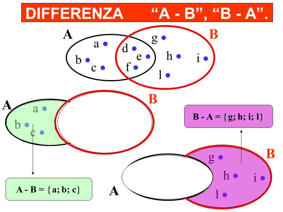 DIFFERENZA. A - B, B - A. AB a d c b e f g h l i A - B = a; b; c B - A = g; h; i; l A B a d c b e f g h l i A B a d c b e f g h l i