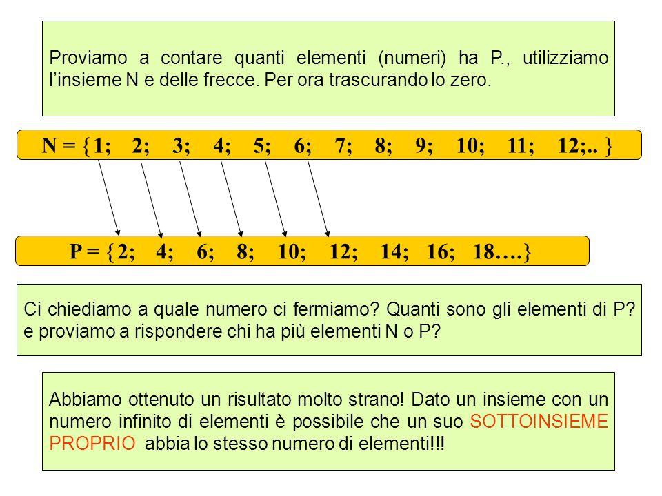 N = 1; 2; 3; 4; 5; 6; 7; 8; 9; 10; 11; 12;.. P = 2; 4; 6; 8; 10; 12; 14; 16; 18…. Proviamo a contare quanti elementi (numeri) ha P., utilizziamo linsi