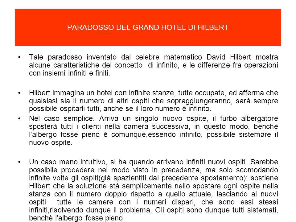 PARADOSSO DEL GRAND HOTEL DI HILBERT Tale paradosso inventato dal celebre matematico David Hilbert mostra alcune caratteristiche del concetto di infin