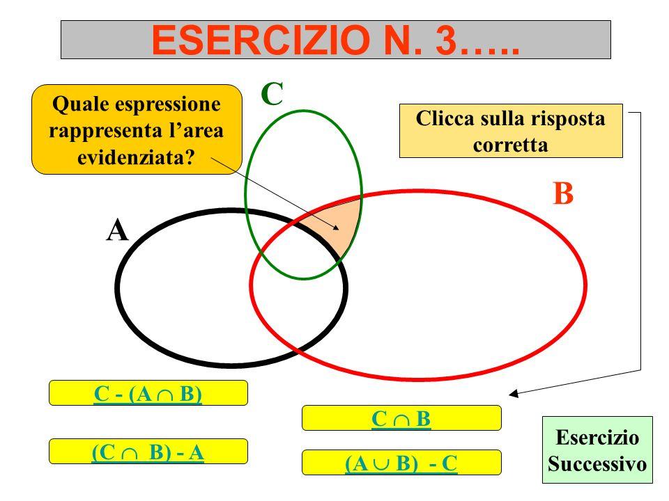 ESERCIZIO N. 3….. A B Quale espressione rappresenta larea evidenziata? C - (A B) C (C B) - A Clicca sulla risposta corretta C B (A B) - C Esercizio Su