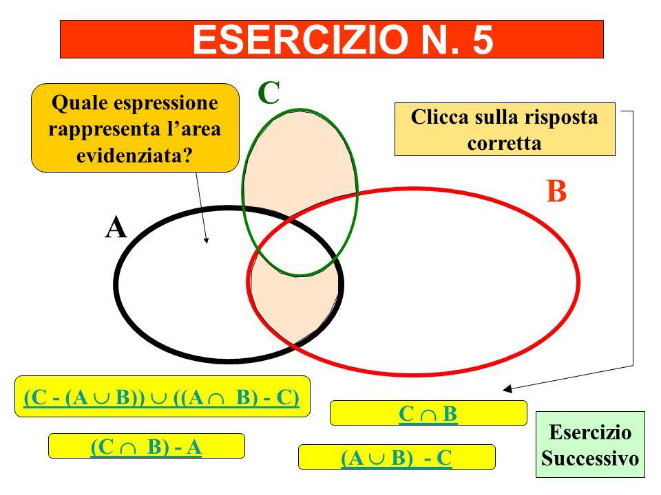 ESERCIZIO N. 5 A B Quale espressione rappresenta larea evidenziata? (C - (A B)) ((A B) - C) C (C B) - A Clicca sulla risposta corretta C B (A B) - C E
