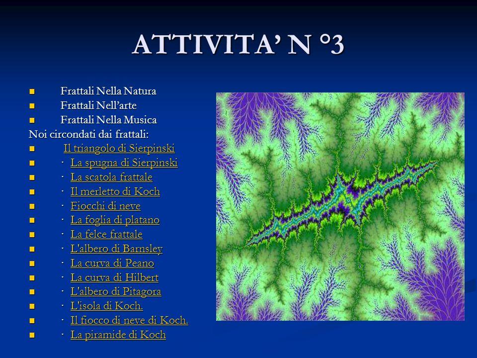 RISORSE I siti che si consiglia di visitare sono: http://www.miorelli.net/frattali/introduzione.html http://www.miorelli.net/frattali/introduzione.html http://www.miorelli.net/frattali/introduzione.html http://www.frattali.it/ http://www.frattali.it/ http://www.frattali.it/ http://digilander.libero.it/pnavato/frattali/ http://digilander.libero.it/pnavato/frattali/ http://digilander.libero.it/pnavato/frattali/ http://www.geocities.com/leibowitz.geo/fract_it.html http://www.geocities.com/leibowitz.geo/fract_it.html http://www.geocities.com/leibowitz.geo/fract_it.html http://www.webfract.it http://www.webfract.it http://www.webfract.it http://www.ciram.unibo.it/~strumia/Menu.html http://www.ciram.unibo.it/~strumia/Menu.htmlttp://www.ciram.unibo.it/~strumia/Menu.html http://www.fractalus.com/home/ http://www.fractalus.com/home/ http://www.fractalus.com/home/