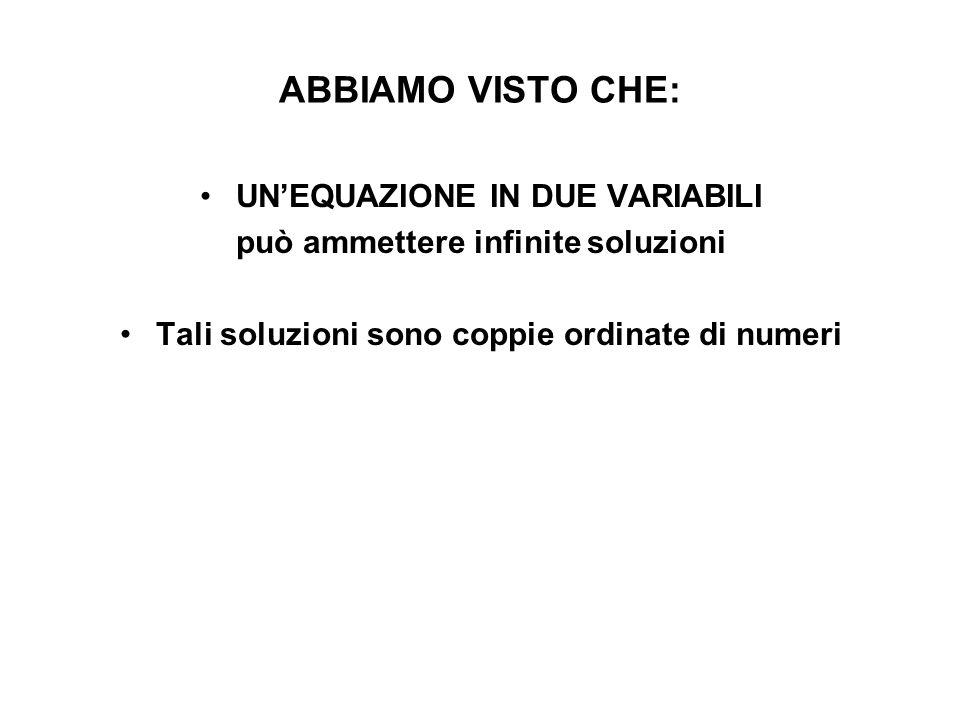 ABBIAMO VISTO CHE: UNEQUAZIONE IN DUE VARIABILI può ammettere infinite soluzioni Tali soluzioni sono coppie ordinate di numeri