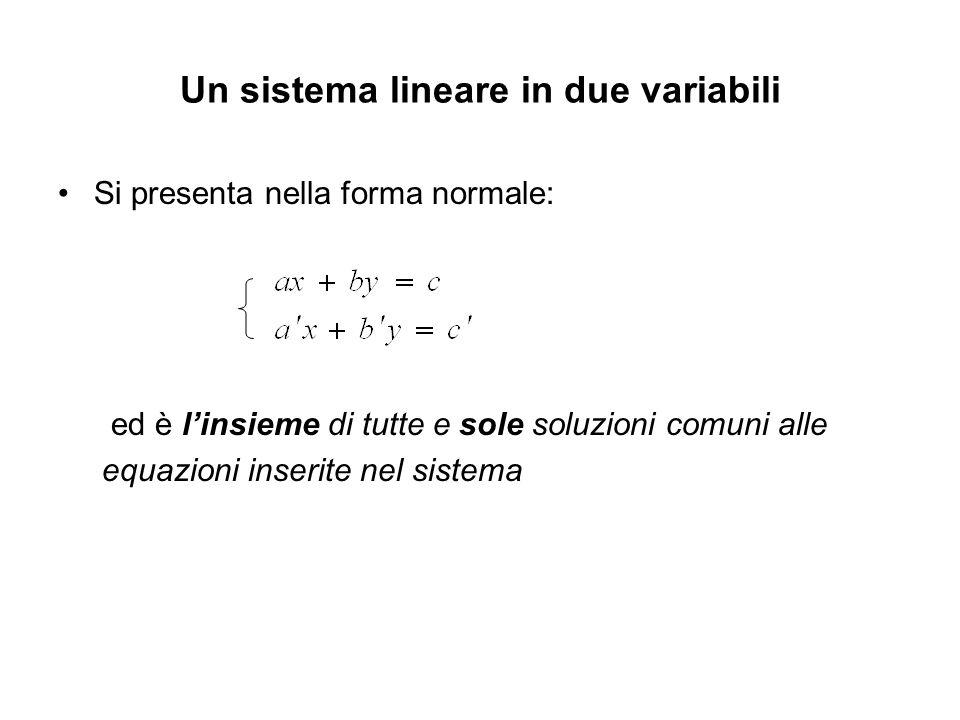 Un sistema lineare in due variabili Si presenta nella forma normale: ed è linsieme di tutte e sole soluzioni comuni alle equazioni inserite nel sistem