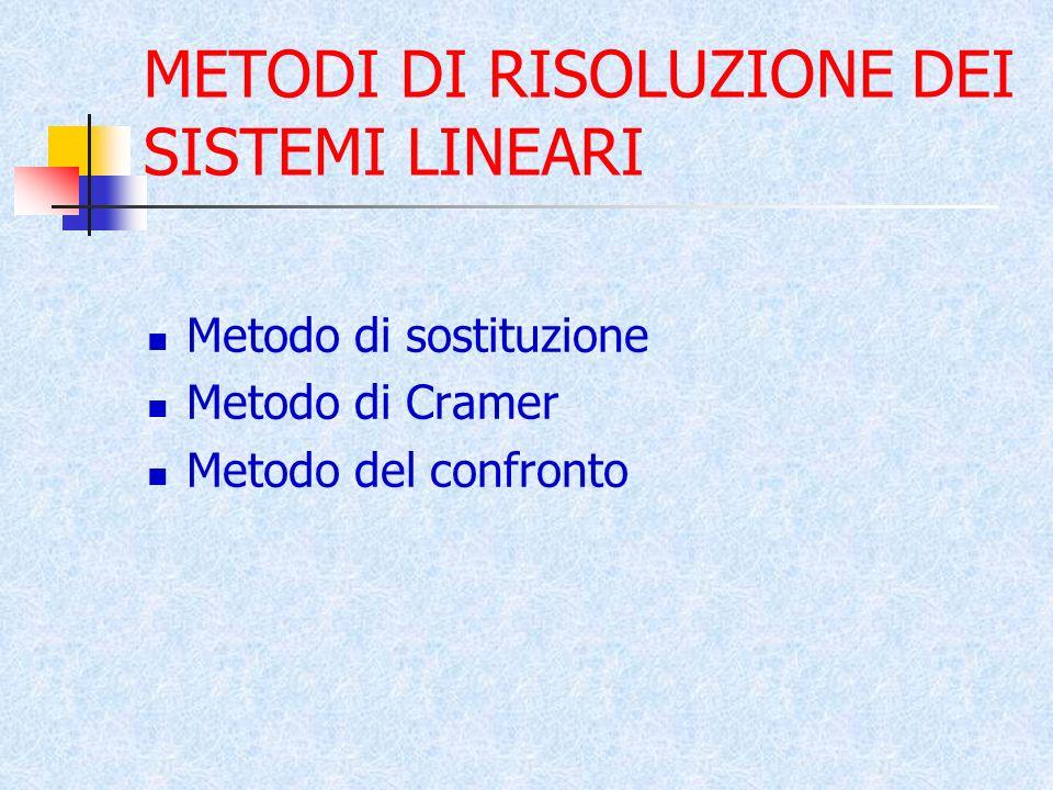 METODI DI RISOLUZIONE DEI SISTEMI LINEARI Metodo di sostituzione Metodo di Cramer Metodo del confronto