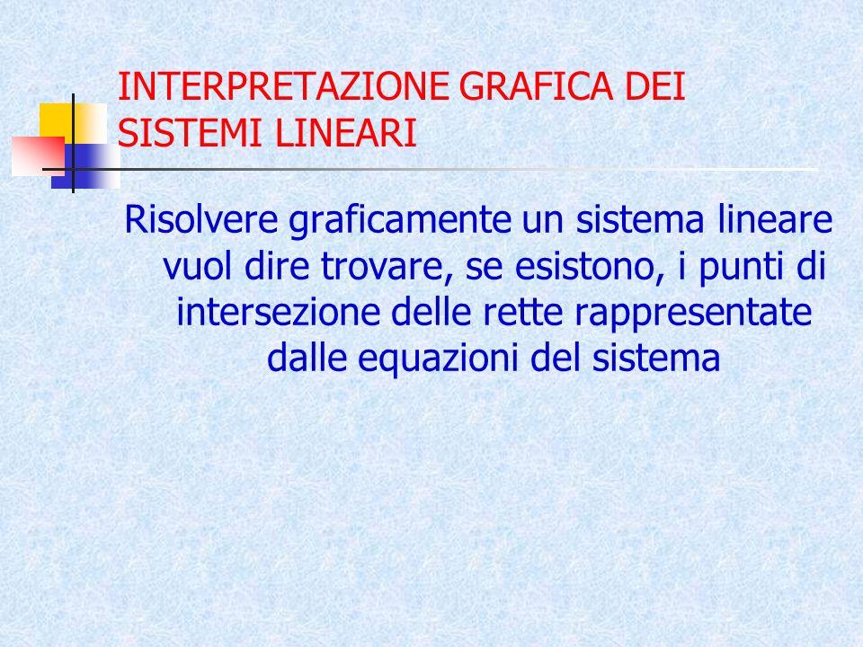 INTERPRETAZIONE GRAFICA DEI SISTEMI LINEARI Risolvere graficamente un sistema lineare vuol dire trovare, se esistono, i punti di intersezione delle rette rappresentate dalle equazioni del sistema