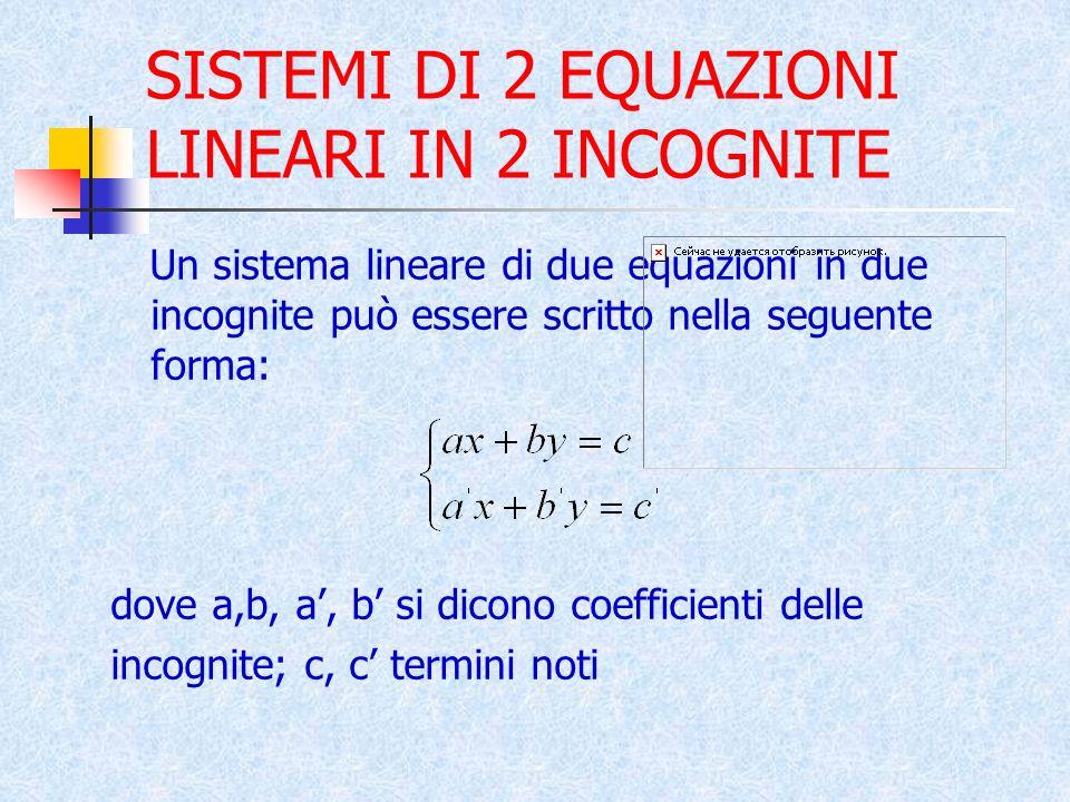 SISTEMI DI 2 EQUAZIONI LINEARI IN 2 INCOGNITE Un sistema lineare di due equazioni in due incognite può essere scritto nella seguente forma: dove a,b,