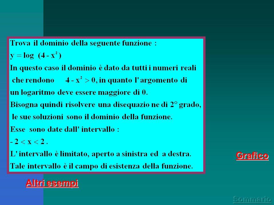 Grafico Altro Es. logaritmi Altri esempi
