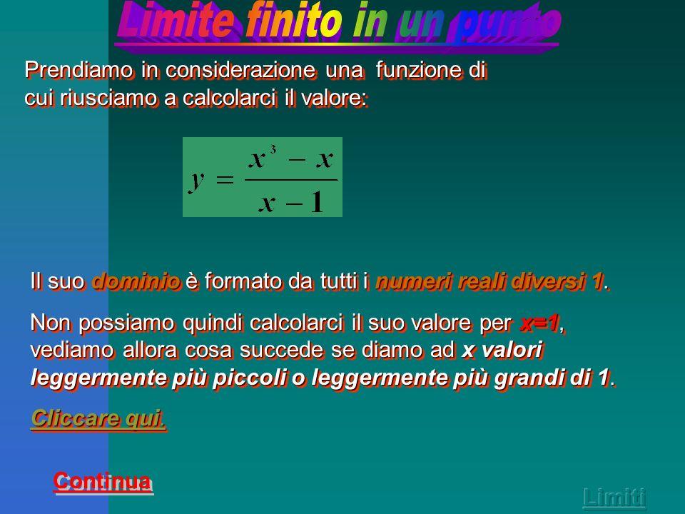 Il concetto di limite è uno tra i più importanti concetti matematici ed anche uno tra i più difficili da acquisire. Cercheremo di arrivarci in modo in