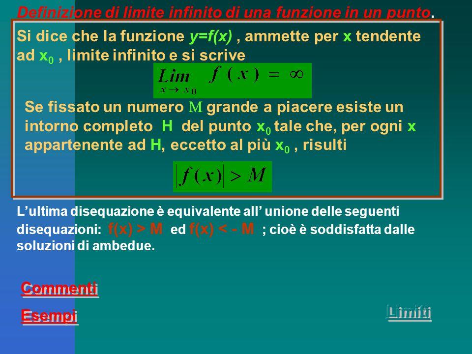 Prendiamo ora in considerazione la seguente funzione: Il suo dominio è formato da tutti i numeri reali diversi 1. Non possiamo quindi calcolarci il su