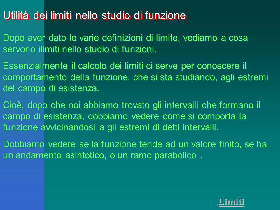 Concetto intuitivo di limite Limite finito in un punto Limite infinito in un punto Limite finito all infinito Limite infinito all infinito Utilità dei limiti Calcolo dei limiti Funzioni continue Asintoti