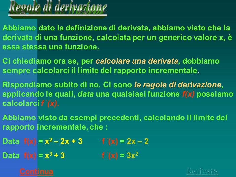 Definizione di derivata Si chiama derivata della funzione f(x) nel punto x 0 il limite, se esiste ed è finito, del rapporto incrementale, al tendere a