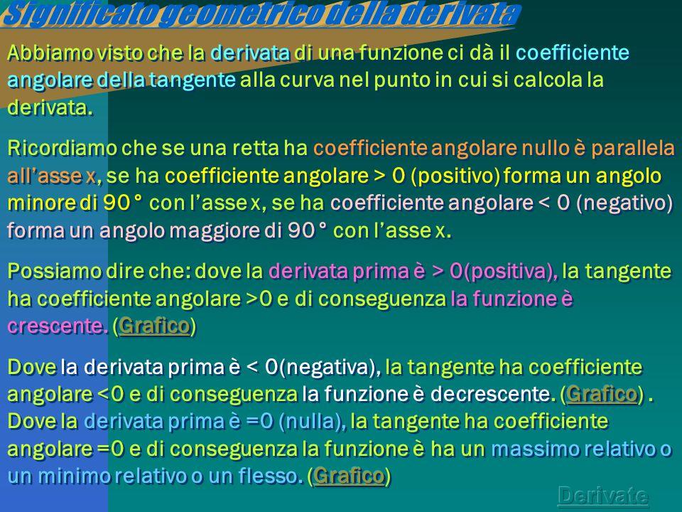 Diciamo subito, visto che spesso si fa confusione che si deve distinguere tra due tipi di Massimo(Minimo): Massimo assoluto e Massimo relativo.