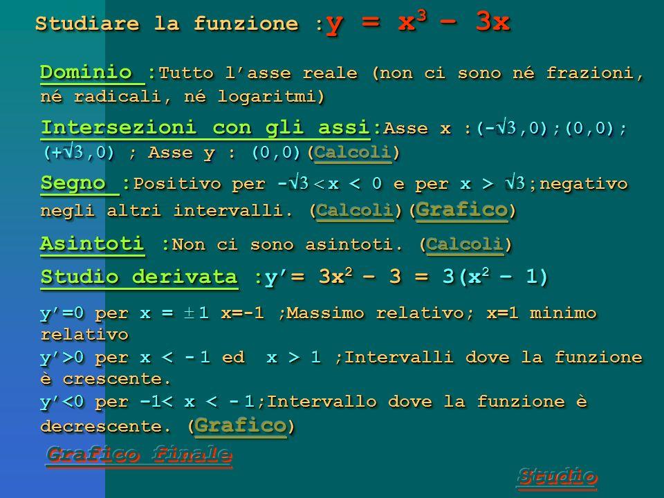 Schema da seguire per uno studio di funzione: 1.Determinare il campo esistenza(Dominio) 2.Ricerca di eventuali simmetrie 3.Ricerca delle intersezioni con gli assi 4.Determinare il segno della funzione 5.Studio del comportamento della funzione negli estremi del campo di esistenza e ricerca degli eventuali asintoti.