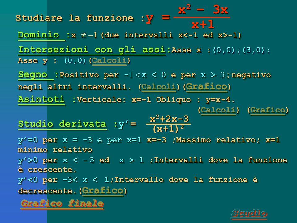 Studiare la funzione : y = x 3 – 3x Dominio : Tutto lasse reale (non ci sono né frazioni, né radicali, né logaritmi)