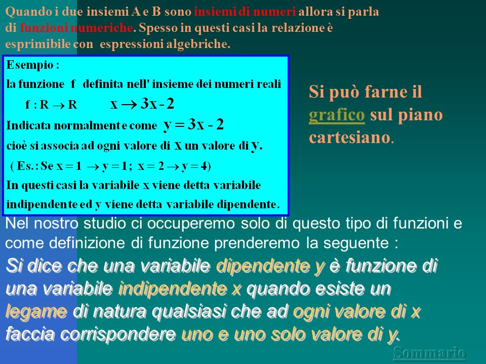 Dati due insiemi A e B, si dice funzione ( f : A B) una relazione di natura qualsiasi tale che ad ogni elemento di A associa uno ed uno solo elemento di B 112112 3 5 4 3 7 4 5 A B ore 789101112131415 Temp -5 -4-3-20124 Esempi Continua