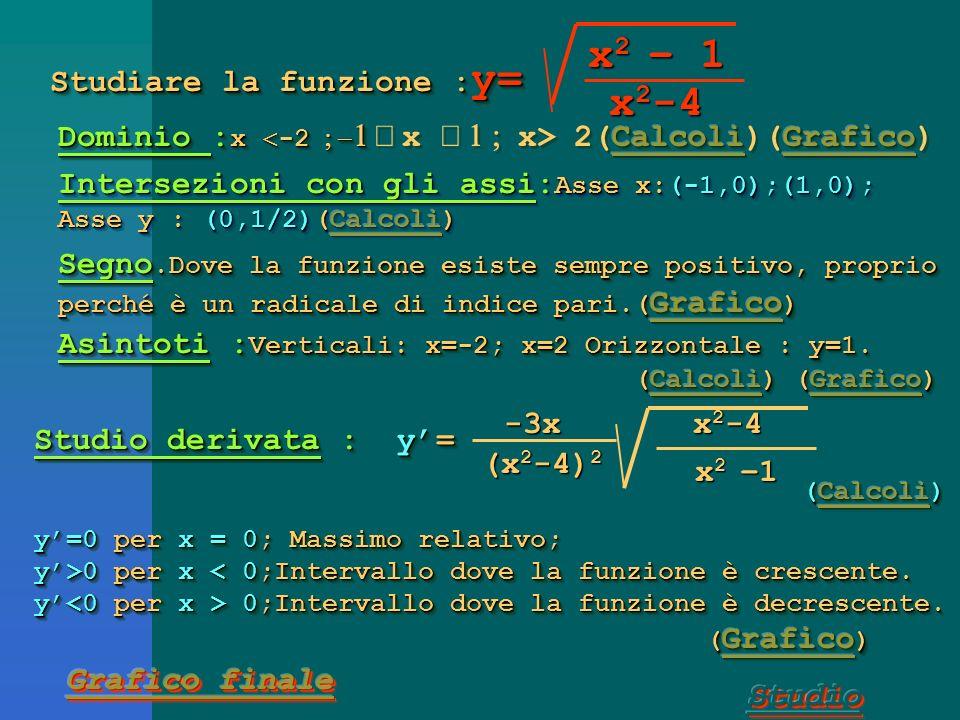 Studiare la funzione : y = Dominio : 1-x 2 –1 x 1 Dominio : 1-x 2 verificata per –1 x 1 -x 1-x 2 1-x 2 1-x 2