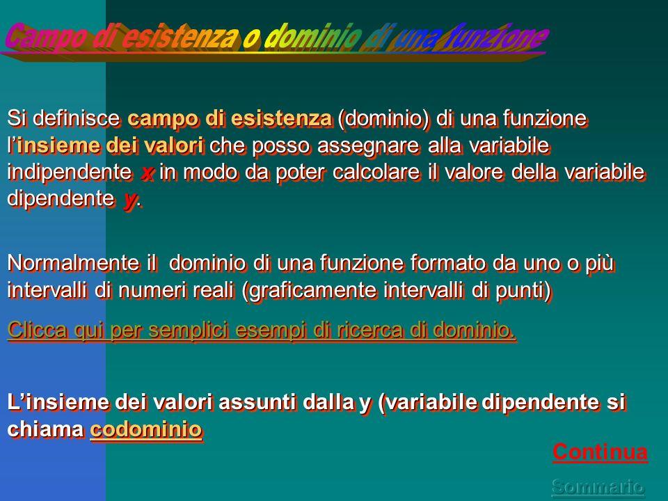 Si definisce campo di esistenza (dominio) di una funzione linsieme dei valori che posso assegnare alla variabile indipendente x in modo da poter calcolare il valore della variabile dipendente y.
