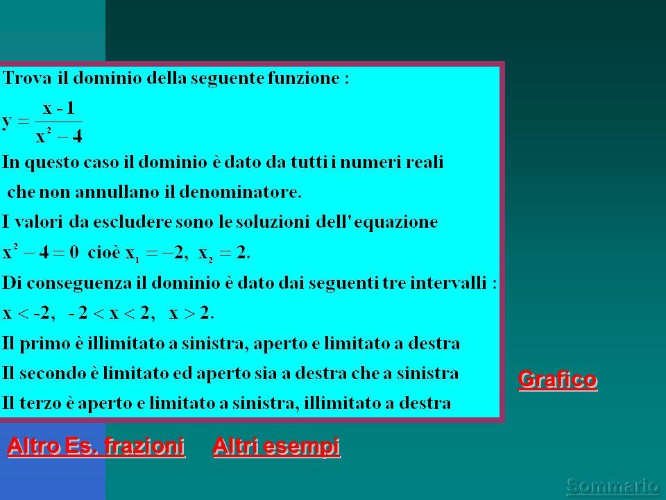 Studiare la funzione : y = Dominio : x (tre intervalli x -1) 4x 2 – 1 4x 2 -4 -24x (4x 2 -4) 2