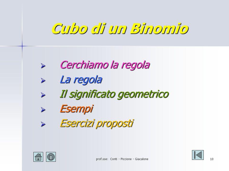 prof.sse: Conti - Piccione - Giacalone9 Quadrato di binomio: esercizi Quadrato di binomio: esercizi