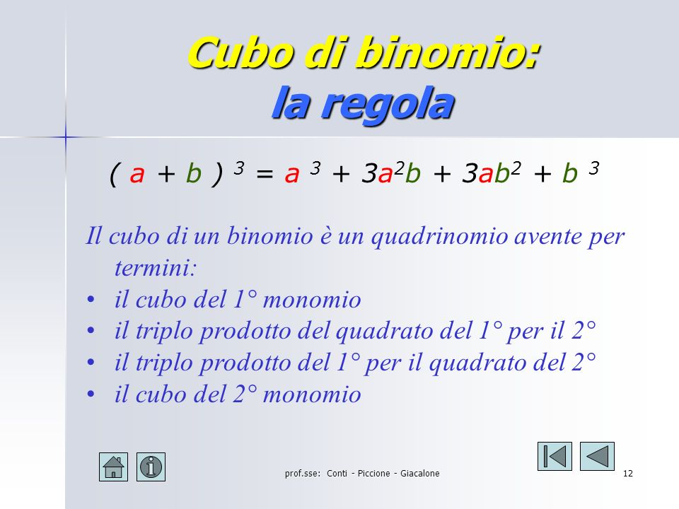 prof.sse: Conti - Piccione - Giacalone11 Cubo di binomio: significato algebrico (a+b) 3 = (a+b) 2 (a+b) = = (a 2 +2ab+b 2) (a+b) = = a 3 +a 2 b+2 a 2 b+2ab 2 +ab 2 +b 3 = = a 3 + 3a 2 b + 3ab 2 + b 3