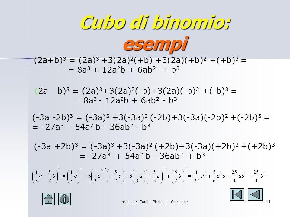 prof.sse: Conti - Piccione - Giacalone13 Cubo di binomio: significato geometrico (a + b) 3 = a 3 + 3a 2 b + 3ab 2 + b 3