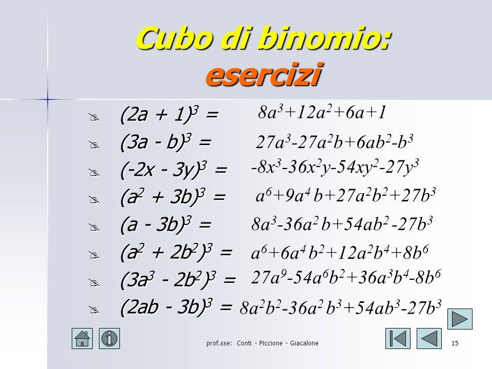 prof.sse: Conti - Piccione - Giacalone14 Cubo di binomio: esempi (2a+b) 3 = (2a) 3 +3(2a) 2 (+b) +3(2a)(+b) 2 +(+b) 3 = = 8a 3 + 12a 2 b + 6ab 2 + b 3 (2a - b) 3 = (2a) 3 +3(2a) 2 (-b)+3(2a)(-b) 2 +(-b) 3 = = 8a 3 - 12a 2 b + 6ab 2 - b 3 (-3a -2b) 3 = (-3a) 3 +3(-3a) 2 (-2b)+3(-3a)(-2b) 2 +(-2b) 3 = = -27a 3 - 54a 2 b - 36ab 2 - b 3 (-3a +2b) 3 = (-3a) 3 +3(-3a) 2 (+2b)+3(-3a)(+2b) 2 +(+2b) 3 = -27a 3 + 54a 2 b - 36ab 2 + b 3
