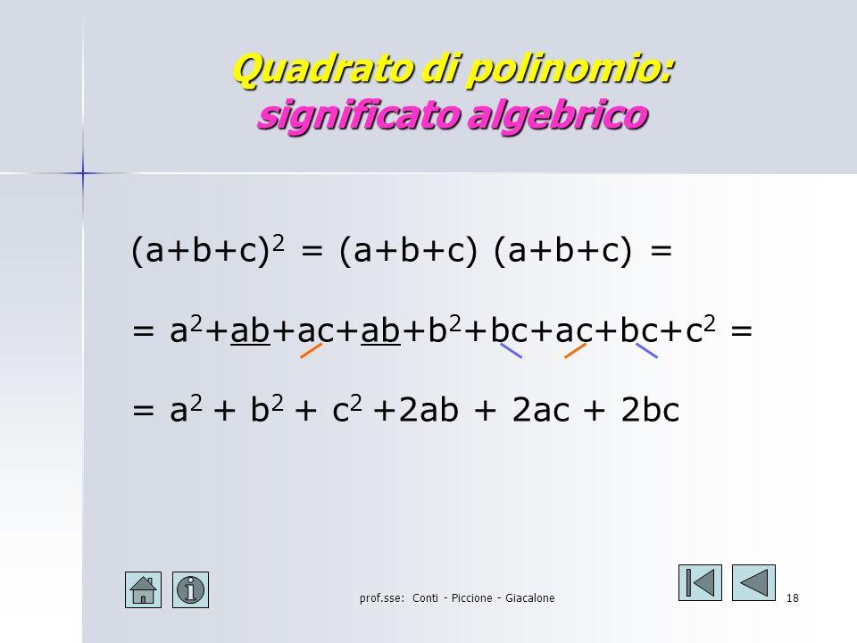 prof.sse: Conti - Piccione - Giacalone17 Quadrato di un Polinomio Cerchiamo la regola Cerchiamo la regola La regola La regola Il significato geometrico Il significato geometrico Esempi Esempi Esercizi proposti Esercizi proposti