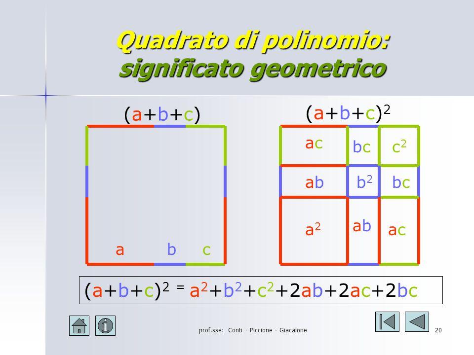 prof.sse: Conti - Piccione - Giacalone19 Quadrato di polinomio: la regola (a+b+c) 2 = a 2 +b 2 +c 2 +2ab+2ac+2bc Il quadrato di un polinomio di un numero qualsiasi di termini è un polinomio avente per termini: il quadrato di tutti i termini il doppio prodotto (con il relativo segno) di ciascun termine per tutti quelli che lo seguono