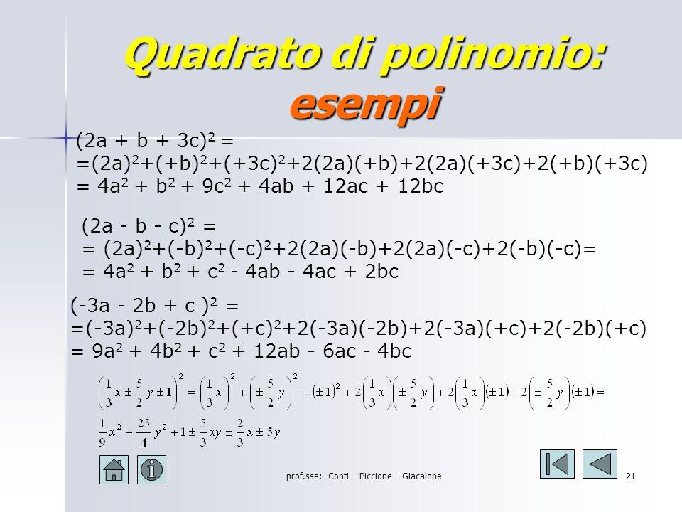 prof.sse: Conti - Piccione - Giacalone20 Quadrato di polinomio: significato geometrico (a+b+c)(a+b+c) (a+b+c)2(a+b+c)2 (a+b+c) 2 = a 2 +b 2 +c 2 +2ab+2ac+2bc abc a2a2 b2b2 abab abab c2c2 acac acac bcbc bcbc