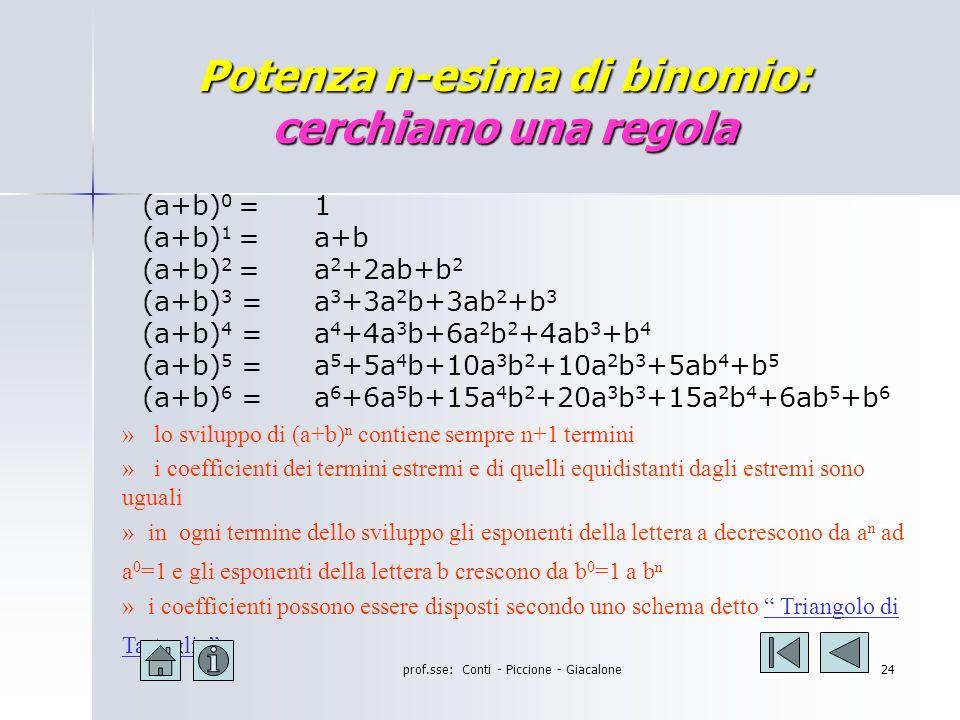 prof.sse: Conti - Piccione - Giacalone23 Potenza n-esima di Binomio Cerchiamo la regola Cerchiamo la regola Triangolo di Tartaglia Triangolo di Tartaglia La regola La regola Esempi Esempi Esercizi proposti Esercizi proposti