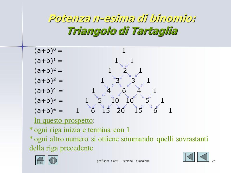 prof.sse: Conti - Piccione - Giacalone24 Potenza n-esima di binomio: cerchiamo una regola (a+b) 0 =1 (a+b) 1 = a+b (a+b) 2 = a 2 +2ab+b 2 (a+b) 3 = a 3 +3a 2 b+3ab 2 +b 3 (a+b) 4 = a 4 +4a 3 b+6a 2 b 2 +4ab 3 +b 4 (a+b) 5 = a 5 +5a 4 b+10a 3 b 2 +10a 2 b 3 +5ab 4 +b 5 (a+b) 6 = a 6 +6a 5 b+15a 4 b 2 +20a 3 b 3 +15a 2 b 4 +6ab 5 +b 6 » lo sviluppo di (a+b) n contiene sempre n+1 termini » i coefficienti dei termini estremi e di quelli equidistanti dagli estremi sono uguali » in ogni termine dello sviluppo gli esponenti della lettera a decrescono da a n ad a 0 =1 e gli esponenti della lettera b crescono da b 0 =1 a b n » i coefficienti possono essere disposti secondo uno schema detto Triangolo di Tartaglia Triangolo di Tartaglia