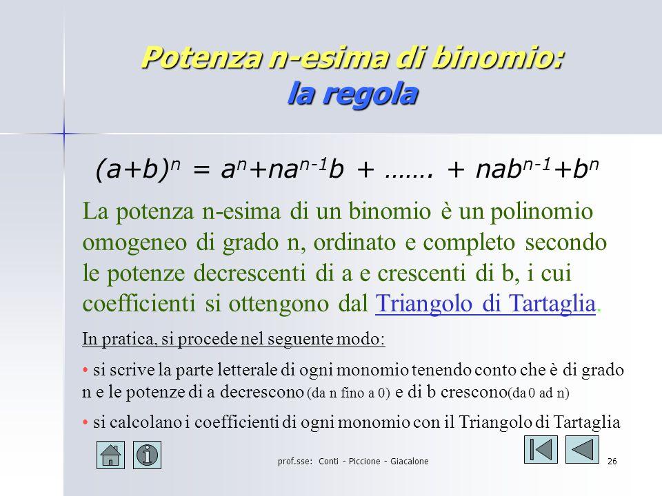 prof.sse: Conti - Piccione - Giacalone25 Potenza n-esima di binomio: Triangolo di Tartaglia (a+b) 0 =1 (a+b) 1 = 1 1 (a+b) 2 = 1 2 1 (a+b) 3 = 1 3 3 1 (a+b) 4 = 1 4 6 4 1 (a+b) 5 = 1 5 10 10 5 1 (a+b) 6 = 1 6 15 20 15 6 1 In questo prospetto: *ogni riga inizia e termina con 1 *ogni altro numero si ottiene sommando quelli sovrastanti della riga precedente