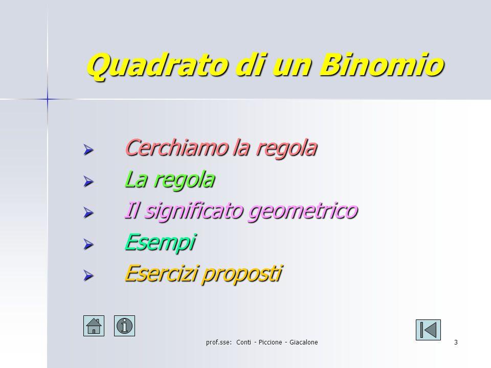 prof.sse: Conti - Piccione - Giacalone2 I Prodotti Notevoli Quadrato di binomio Quadrato di binomio Quadrato di binomio Quadrato di binomio Cubo di binomio Cubo di binomio Cubo di binomio Cubo di binomio Quadrato di polinomio Quadrato di polinomio Quadrato di polinomio Quadrato di polinomio Potenza n-esima di binomio Potenza n-esima di binomio Potenza n-esima di binomio Potenza n-esima di binomio Somma per differenza Somma per differenza Somma per differenza Somma per differenza Altri prodotti notevoli Altri prodotti notevoli Altri prodotti notevoli Altri prodotti notevoli
