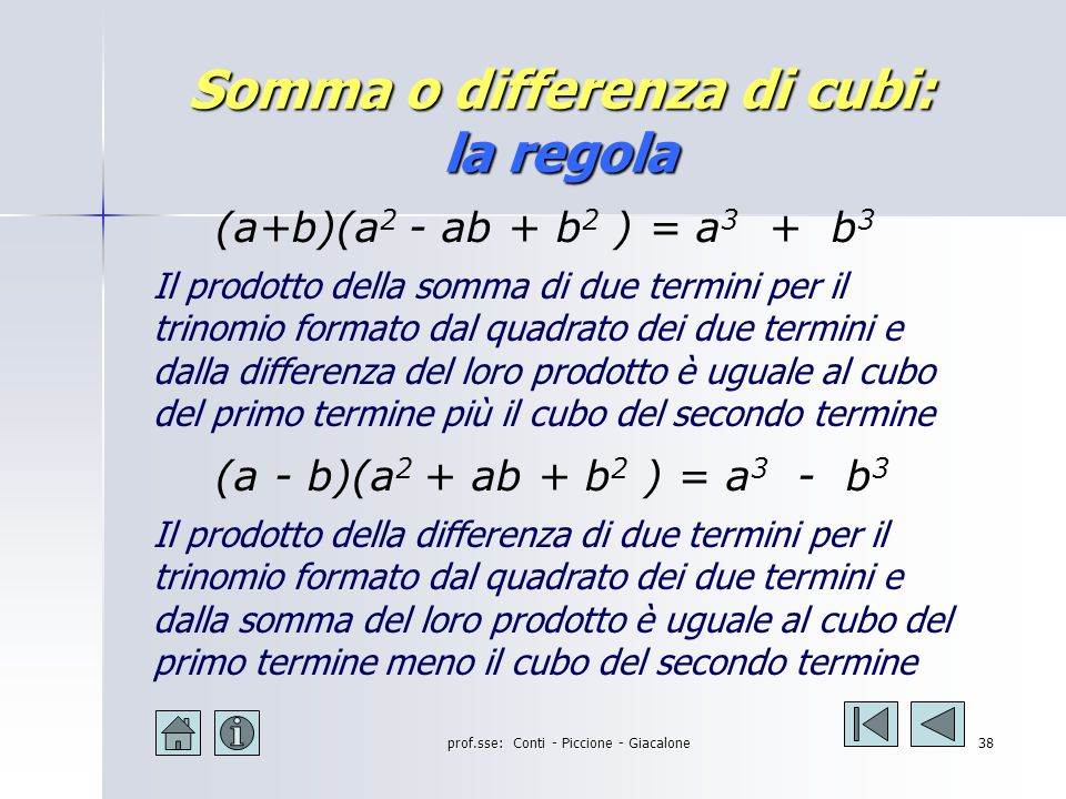 prof.sse: Conti - Piccione - Giacalone37 Differenza di Cubi: significato algebrico (a - b) (a 2 + ab + b 2 ) = = a 3 + a 2 b + ab 2 - a 2 b- ab 2 - b