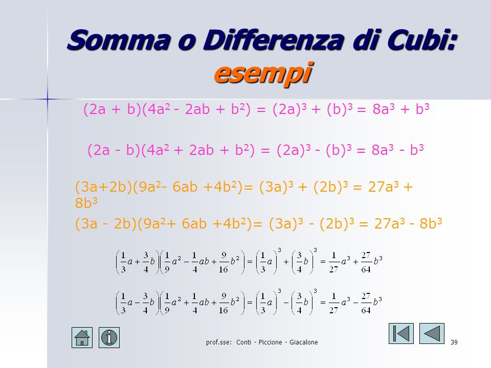prof.sse: Conti - Piccione - Giacalone38 Somma o differenza di cubi: la regola Il prodotto della somma di due termini per il trinomio formato dal quadrato dei due termini e dalla differenza del loro prodotto è uguale al cubo del primo termine più il cubo del secondo termine (a+b)(a 2 - ab + b 2 ) = a 3 + b 3 (a - b)(a 2 + ab + b 2 ) = a 3 - b 3 Il prodotto della differenza di due termini per il trinomio formato dal quadrato dei due termini e dalla somma del loro prodotto è uguale al cubo del primo termine meno il cubo del secondo termine