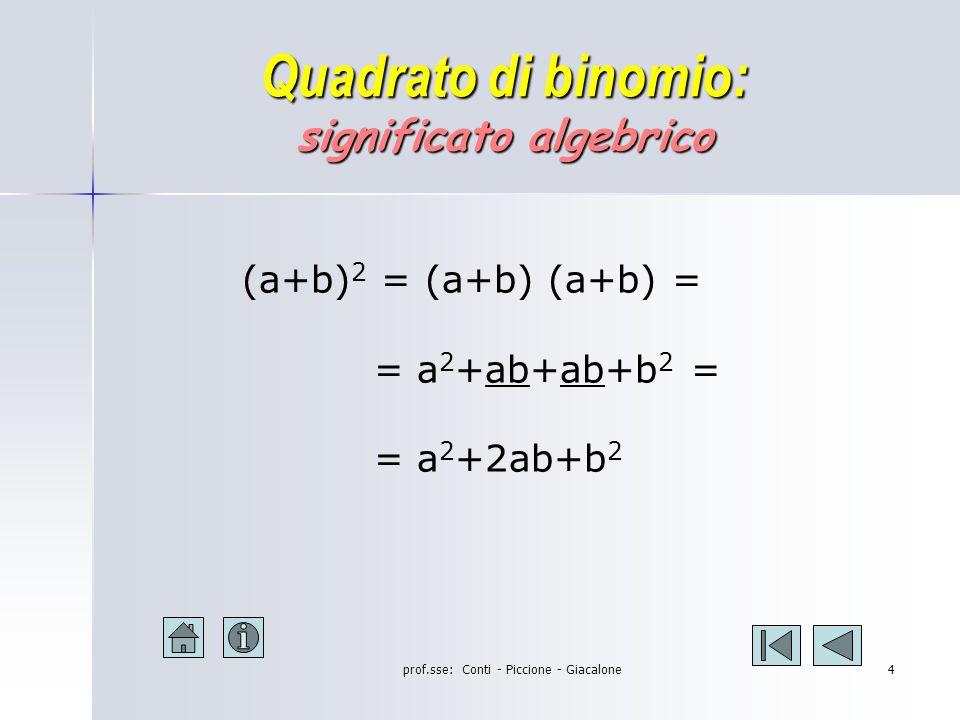 prof.sse: Conti - Piccione - Giacalone3 Quadrato di un Binomio Cerchiamo la regola Cerchiamo la regola La regola La regola Il significato geometrico Il significato geometrico Esempi Esempi Esercizi proposti Esercizi proposti
